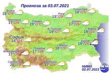 3 июля 2021 года погода в Болгарии