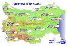 9 июля 2021 года погода в Болгарии