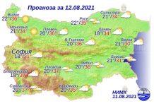 12 августа 2021 года погода в Болгарии