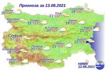 13 августа 2021 года погода в Болгарии