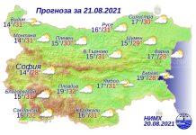 21 августа 2021 года погода в Болгарии