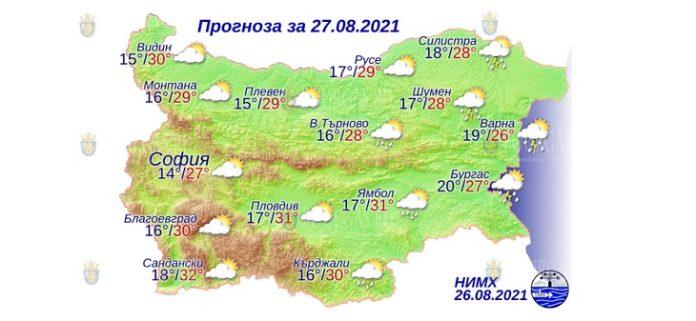 27 августа 2021 года погода в Болгарии