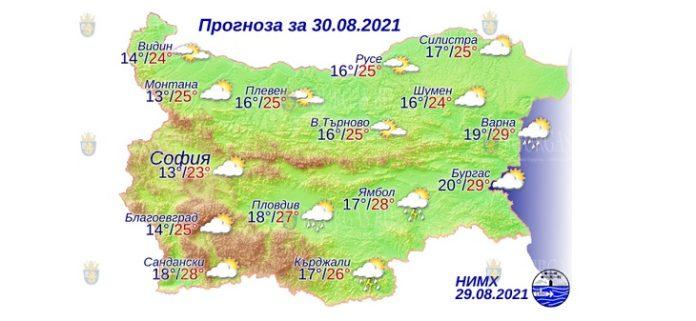 30 августа 2021 года погода в Болгарии