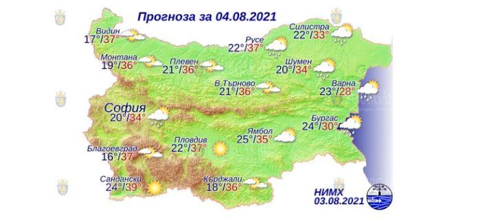 4 августа 2021 года погода в Болгарии
