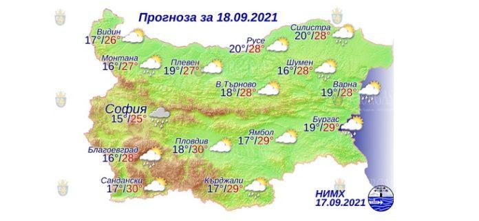 18 сентября 2021 года погода в Болгарии