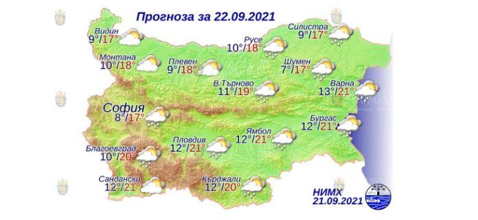22 сентября 2021 года погода в Болгарии