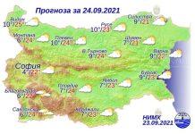 24 сентября 2021 года погода в Болгарии