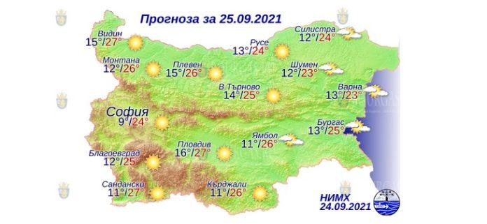 25 сентября 2021 года погода в Болгарии