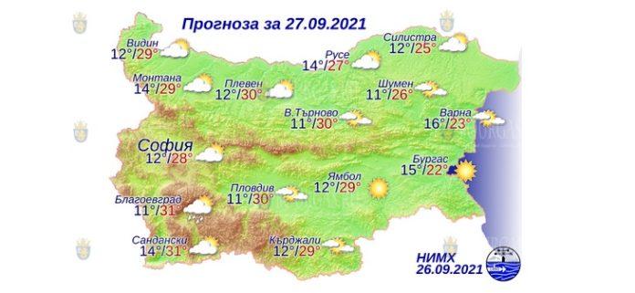 27 сентября 2021 года погода в Болгарии