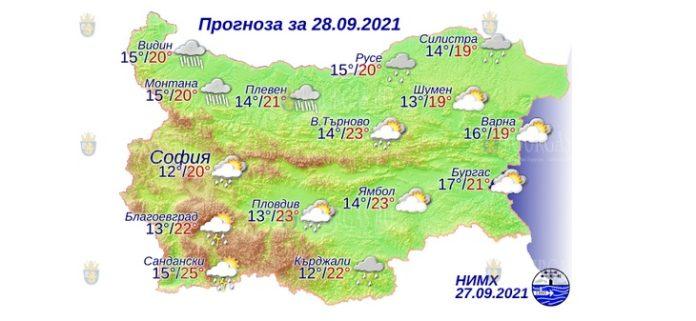28 сентября 2021 года погода в Болгарии