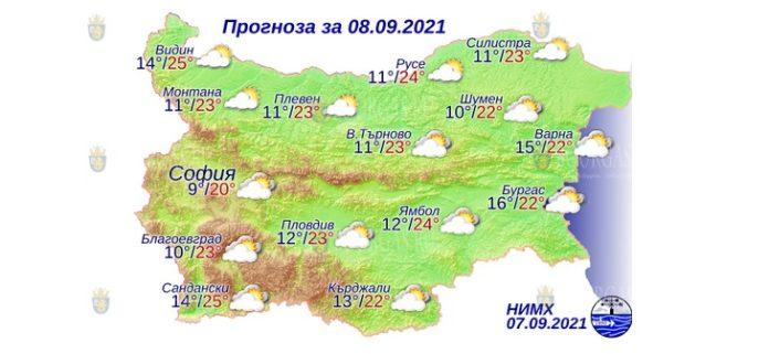 8 сентября 2021 года погода в Болгарии