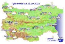 12 октября 2021 года погода в Болгарии