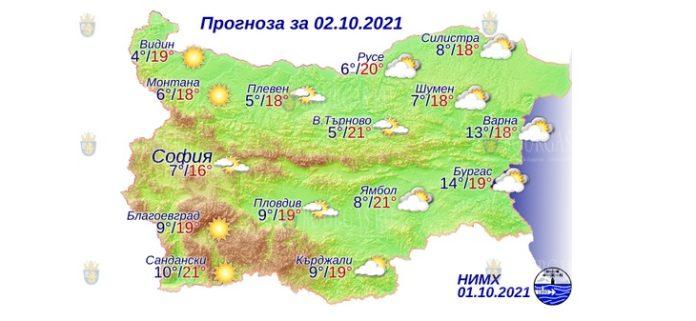 2 октября 2021 года погода в Болгарии