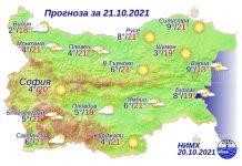 21 октября 2021 года погода в Болгарии