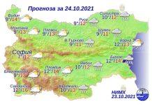 24 октября 2021 года погода в Болгарии