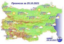 25 октября 2021 года погода в Болгарии