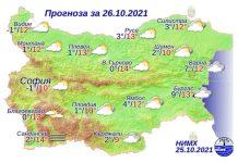 26 октября 2021 года погода в Болгарии