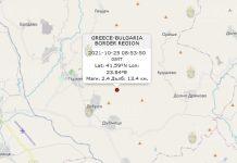 26 октября 2021 года землетрясение в Болгарии