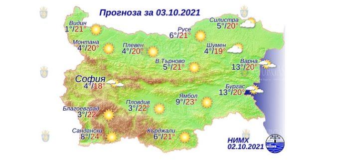3 октября 2021 года погода в Болгарии
