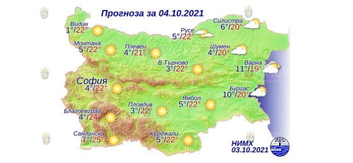 4 октября 2021 года погода в Болгарии