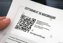 Зеленый Сертификат Болгария